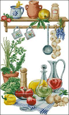 Кухонный натюрморт вышивка
