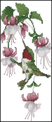 Летние красавицы схема вышивки крестом скачать