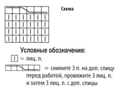 схема вязания кепи